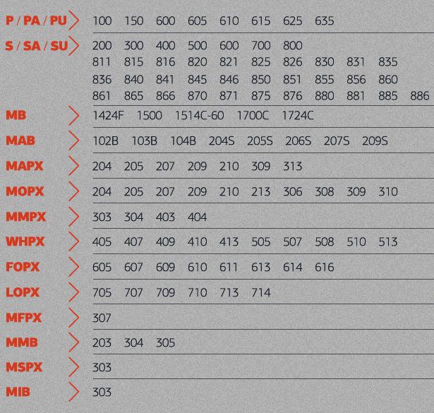 table_alfa_separators